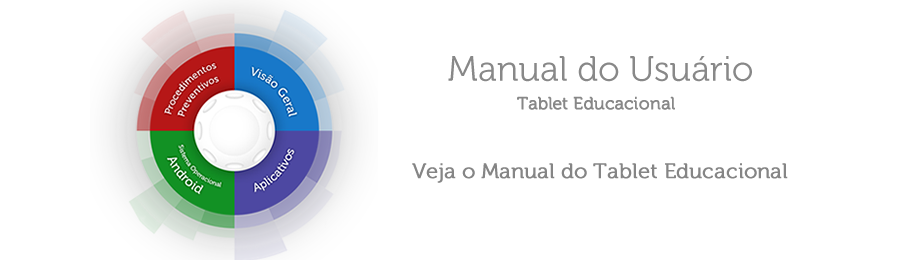 Manual do Tablet